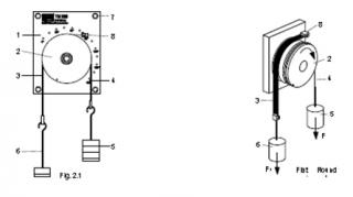 Belt friction apparatus